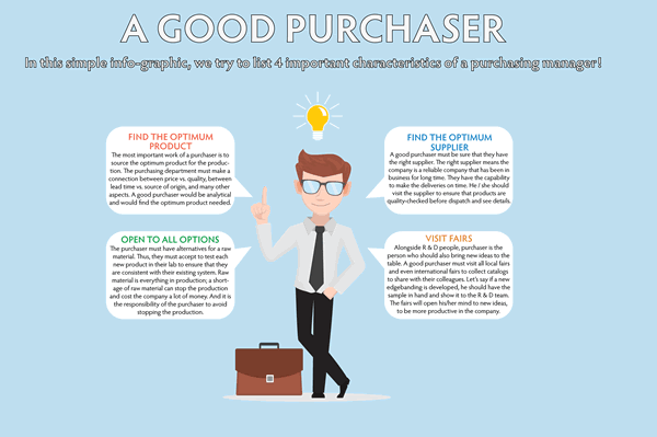 Advises to Purchase Managers